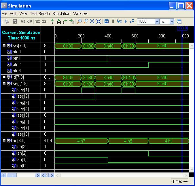 FPGA VHDL SDRAM Controller